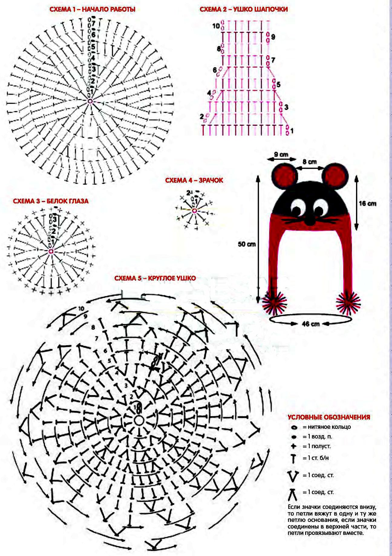 схема вязания детской шапки крючком