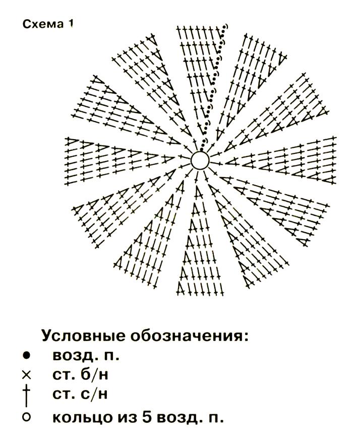 Вязание крючком шапочку схема