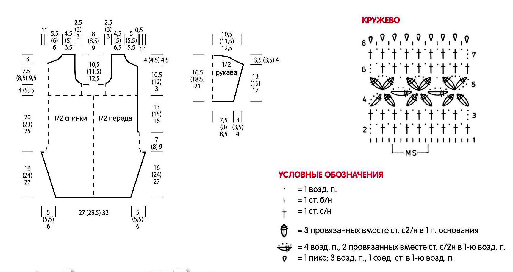 схема вязания спицами комбинезон для детей 1 года