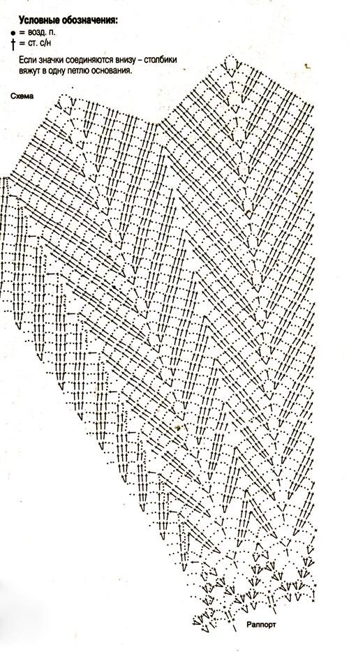 Схемы вязания юбок крючком фото