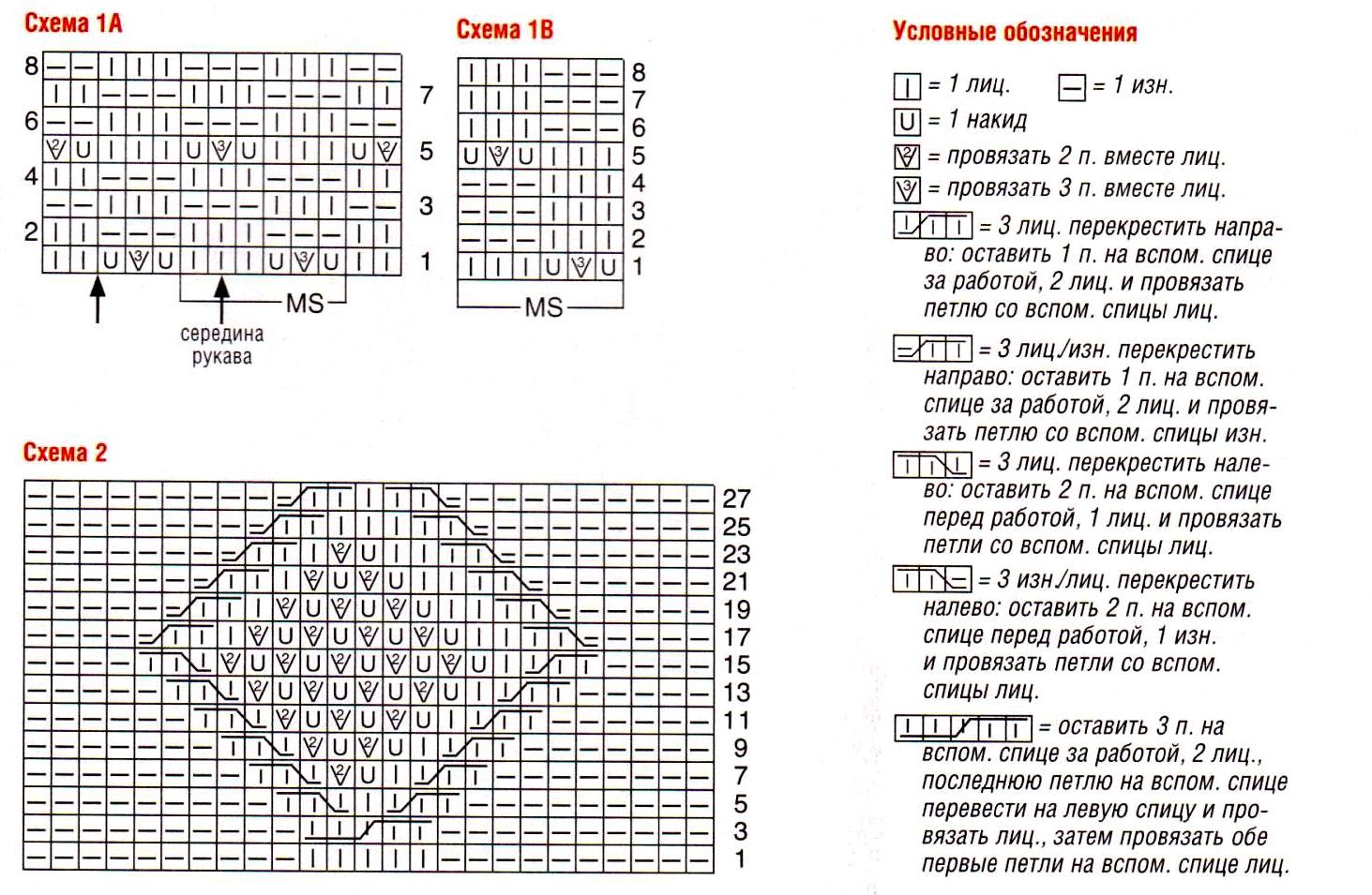 26 узоров из кос для вязания спицами