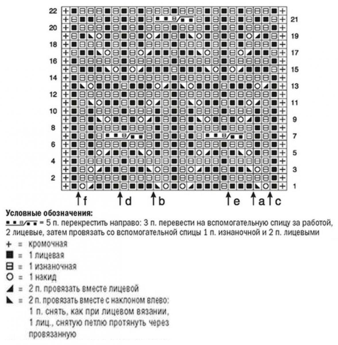 схема вязания ажурных ромбиков