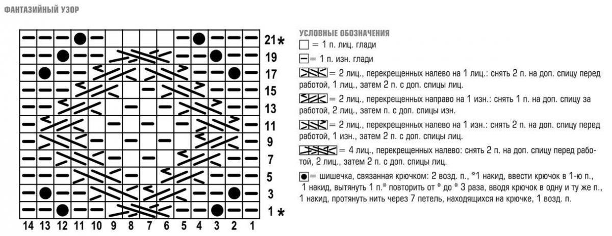 Условные обозначения вязания спицами косы по схеме 82