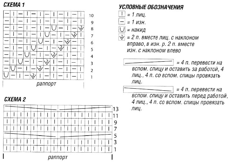 Условные обозначения вязания спицами косы по схеме 92