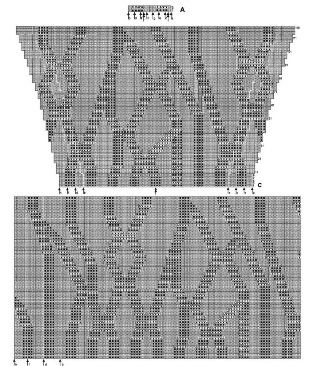 схема цветных полос спицами