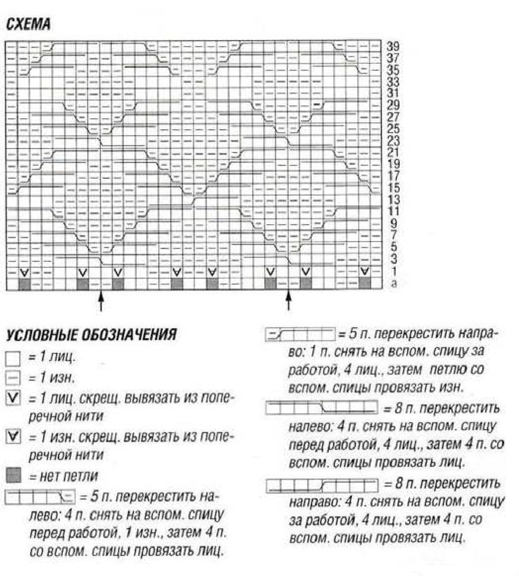 Вязание спицами ажурные ромбы с шишечками схемы и описание 72