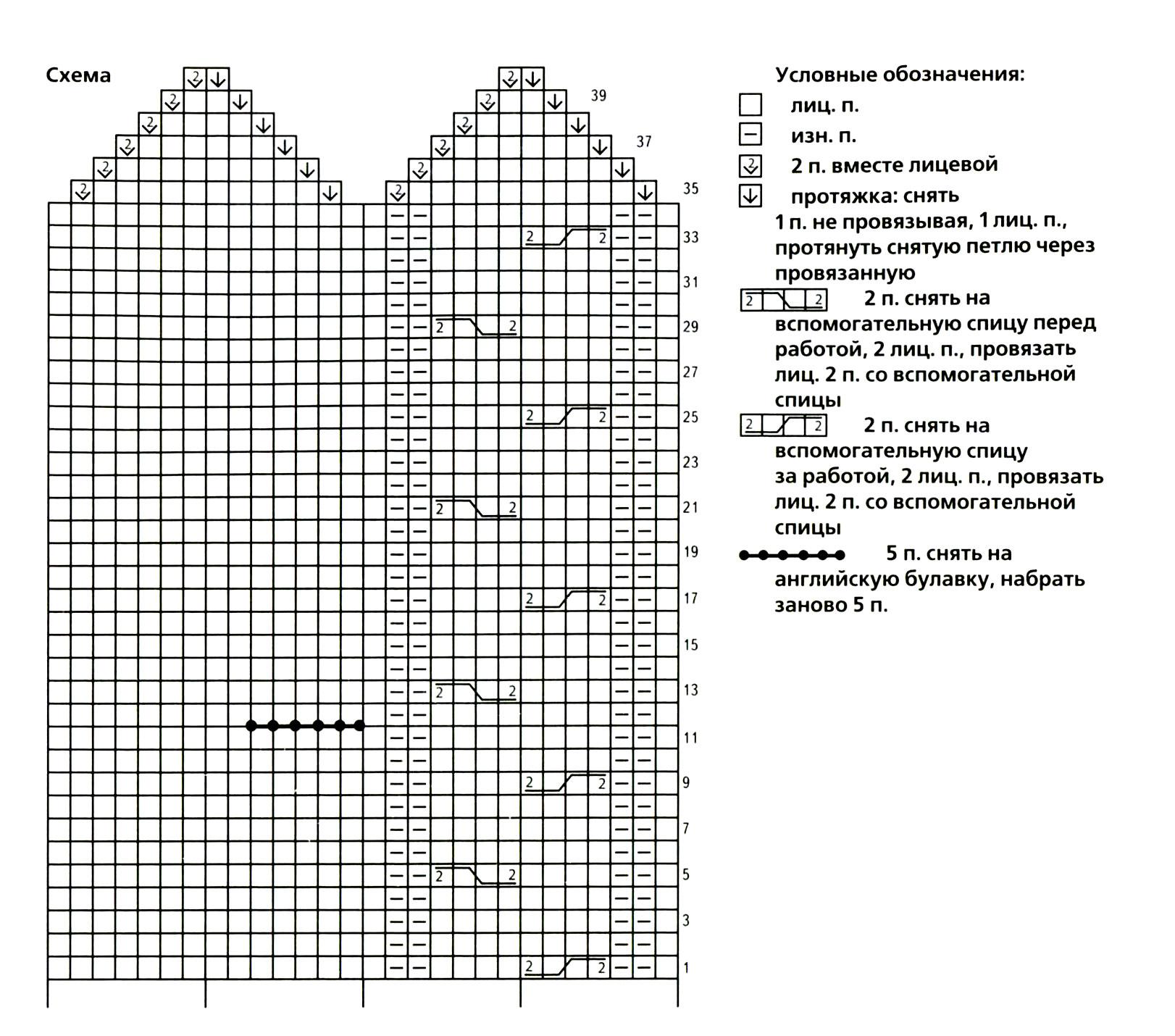Схема вязания спицами варежек для младенца 36