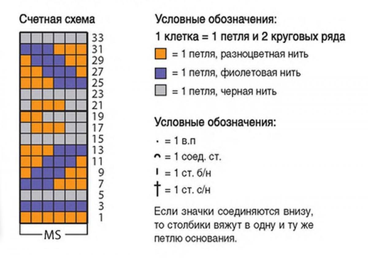 Схема 1 класса цветные