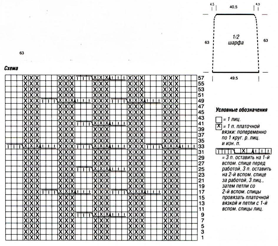 схемы вязание спицами с описанмем