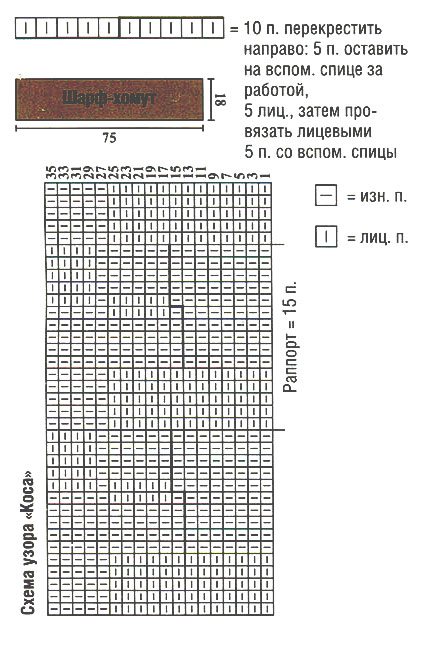 Схема вязания труба хомут схема вязания спицами