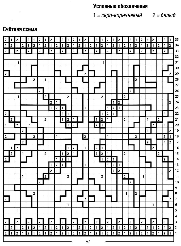 Схема вязания шарф с узором