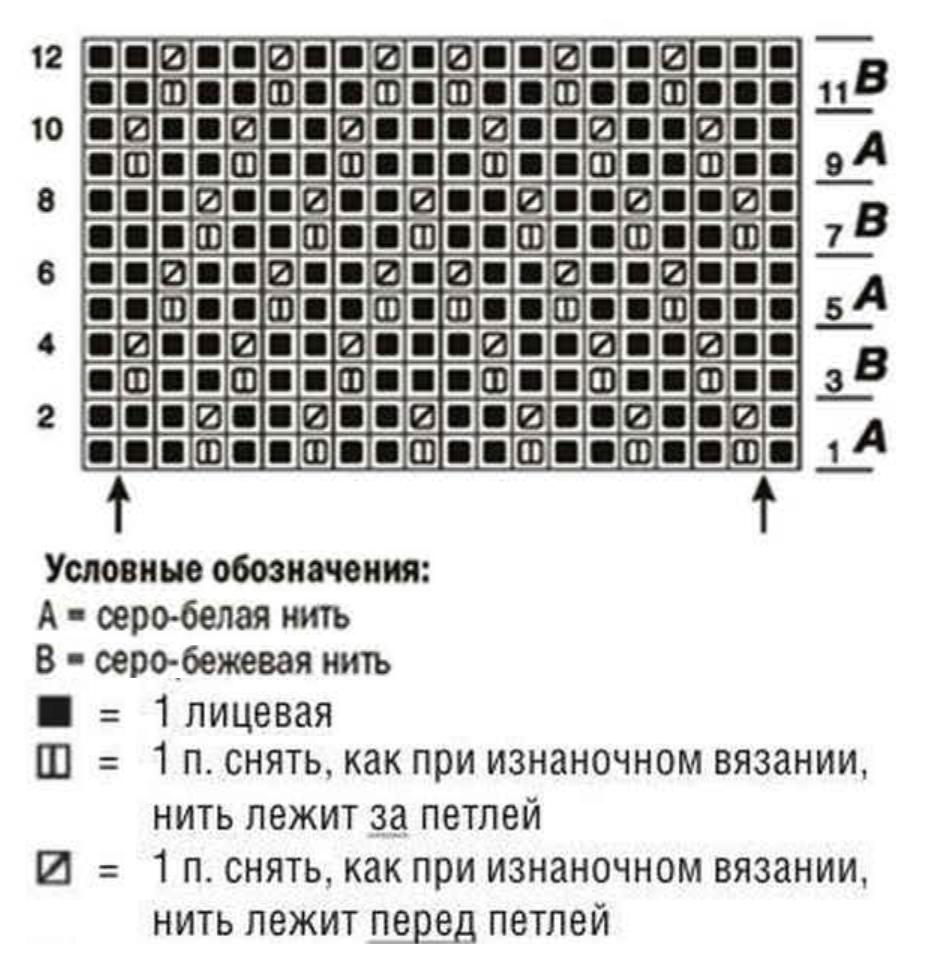 населенных пунктах зигзаг резинка спицами схема вязания Гейдаром