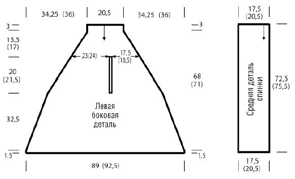 Схема вязания пончо на вязальной машине 88