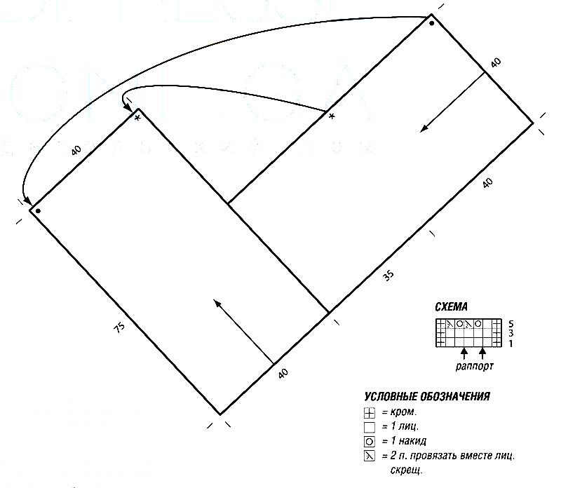 Вязание пончо из двух прямоугольников 32