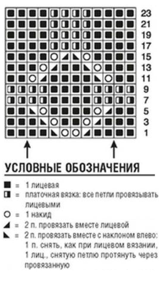 Вязание широкий воротник схема 114