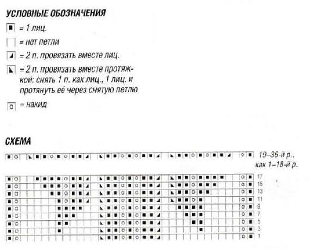 Вязание спицами схемы ажурной каймы 29