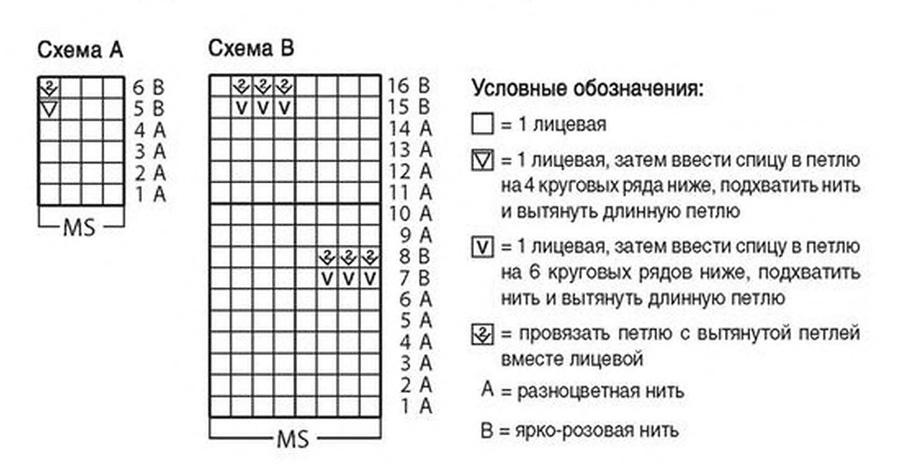 Условные обозначения петель на схемах по вязанию спицами