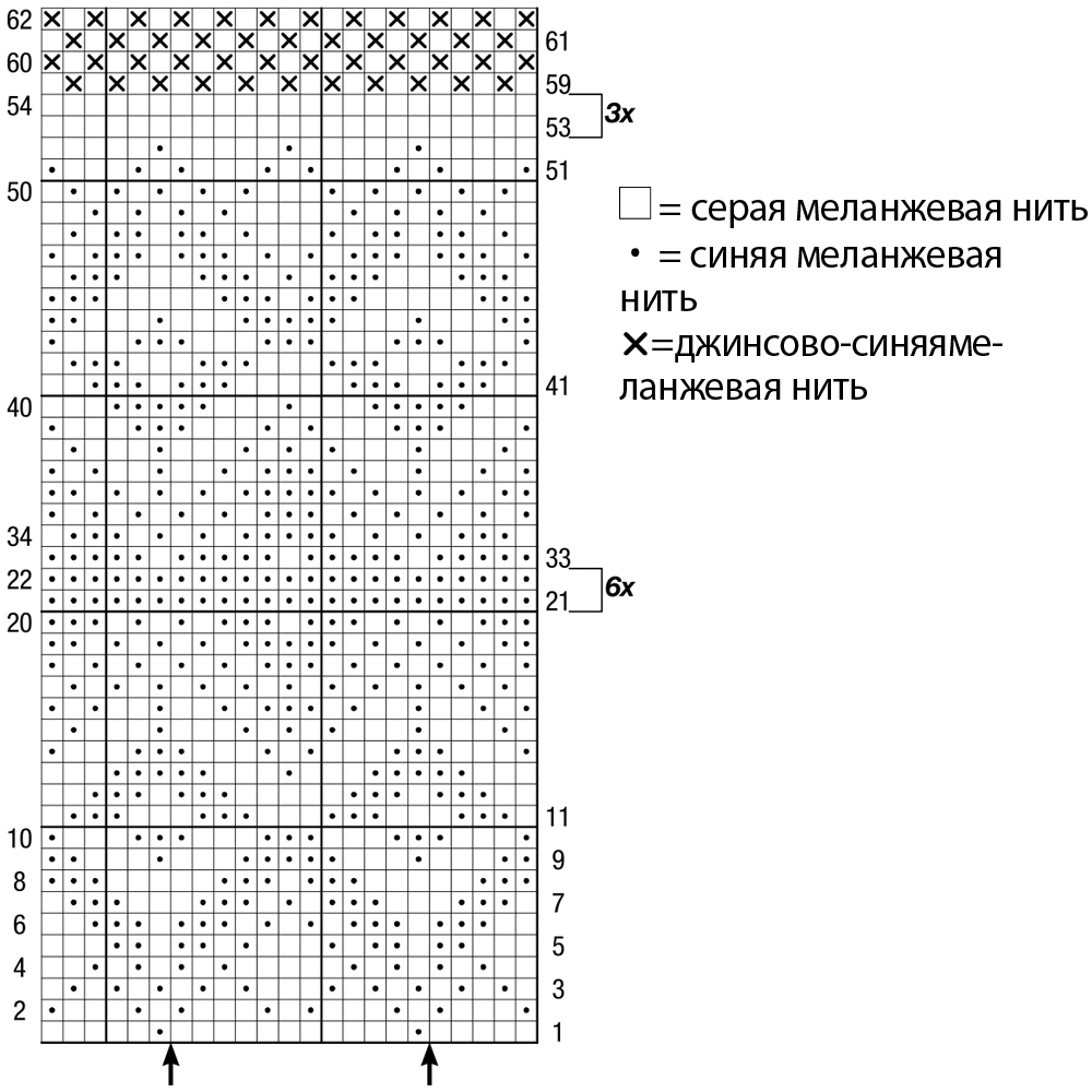 Сетчатые узоры вязания спицами