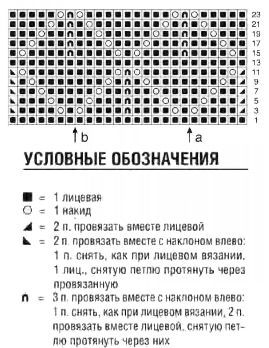 схема вязания ажурными ромбами