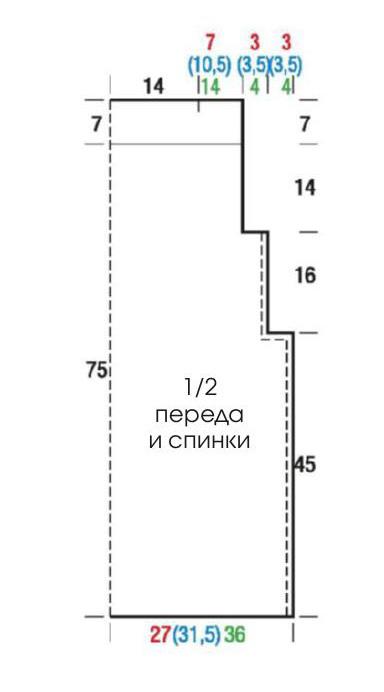 Высокопроизводительный 4-канальный многорежимный