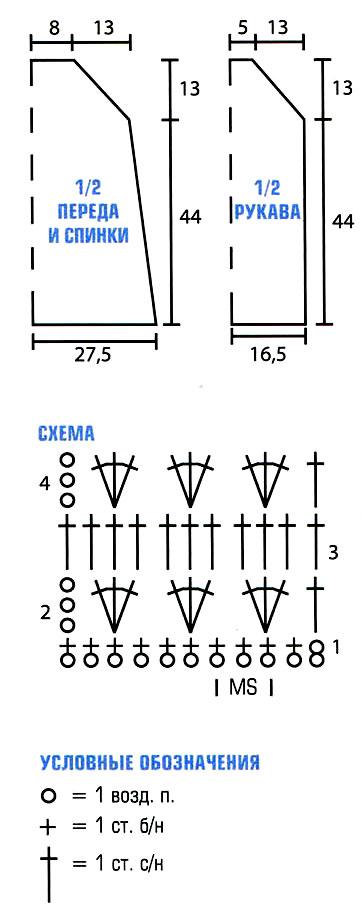 Схемы вязания из меланжевой крючком 914