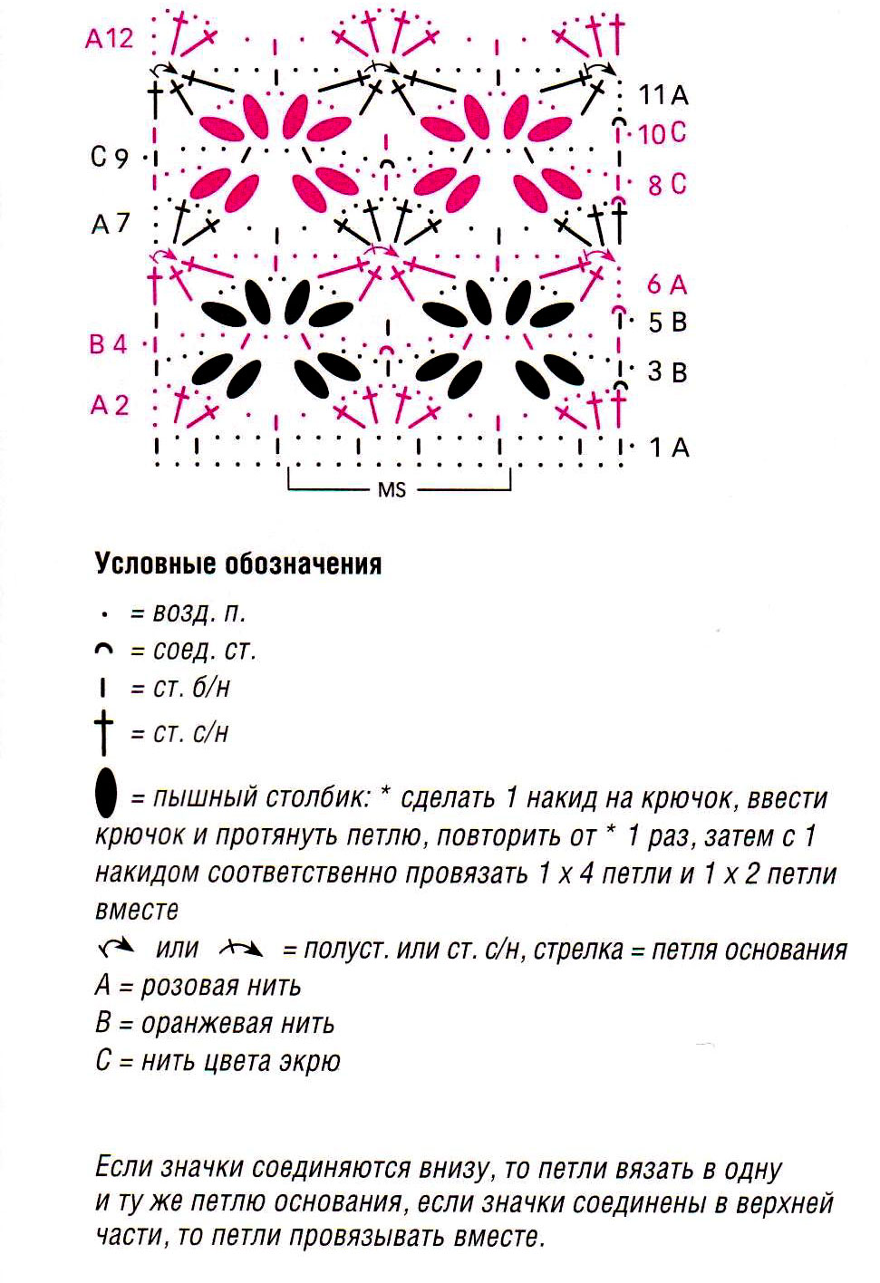 Схема узора ажурных цветков крючком