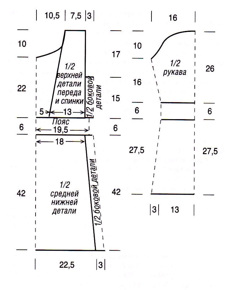 Вязание для полных женщин - подбор фасона с учетом особенности фигуры