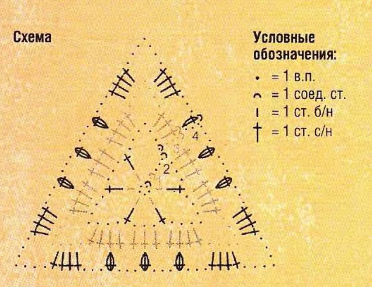 Схема вязания крючком треугольника фото 520