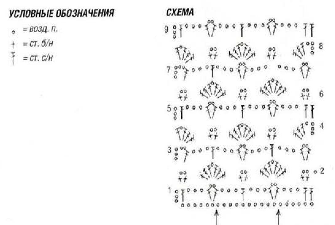 Схема вязания ажурного шарфа 35