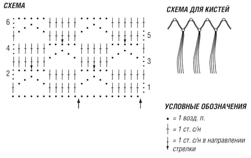 Шаль крючком с бахромой схема вязания