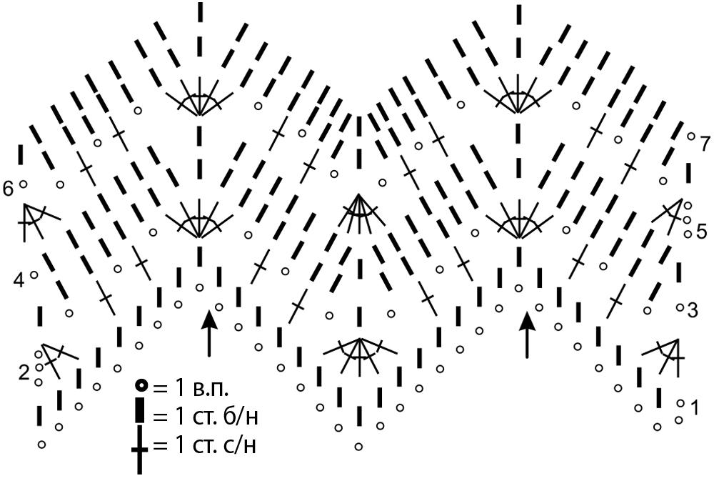 Вязание крючком пуфы зигзаг схемы 66