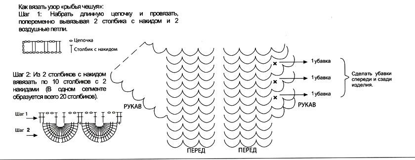 Схема рыбья чешуя крючком 328
